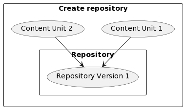 _images/concept-repository.png